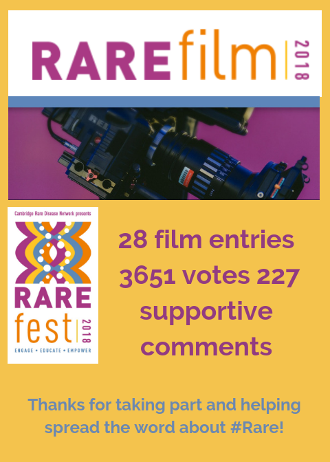 G03.9 Adhesive Arachnoiditis in #RAREfest18 FilmFestival